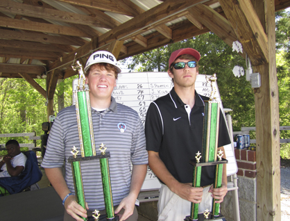 The second-place winners, Braden Spiller and Blake Bryant shot a 61.