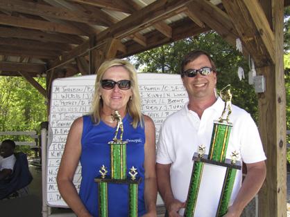 Bonnie Reid and Greg Rhyne shot a 62 for third place.