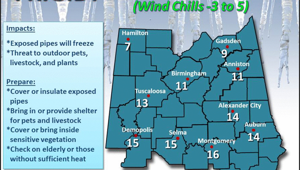 The National Weather Service in Birmingham is predicting a low Monday night of 15 F in Demopolis.