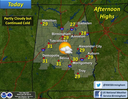 Forecast for Wednesday afternoon.