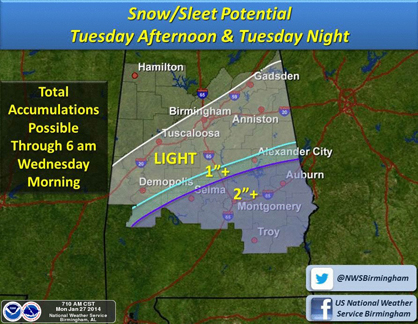 The Birmingham National Weather Service predict accumulations for Tuesday afternoon into Wednesday morning.